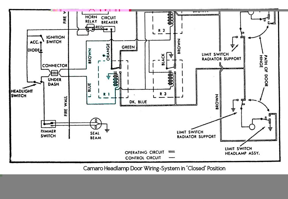 67 Camaro Headlight Switch Wiring Diagram - Insignia Tv Wiring Diagram -  source-auto4.ikikik.jeanjaures37.frWiring Diagram Resource